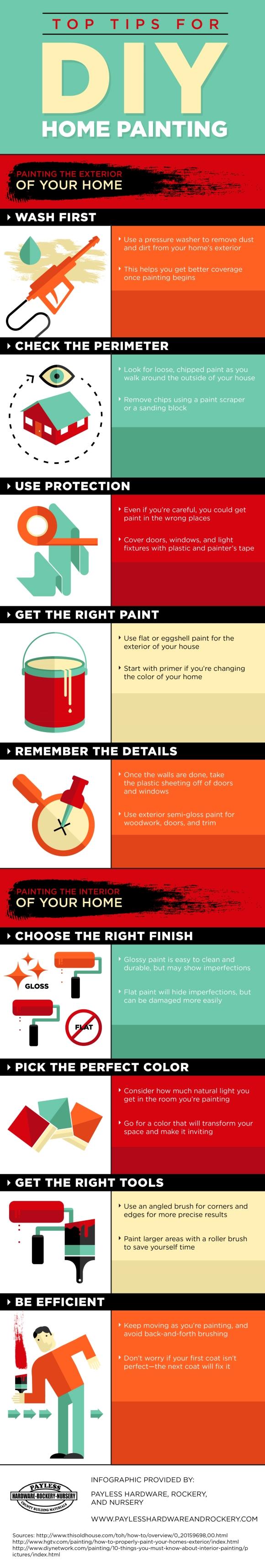 tips for DIY